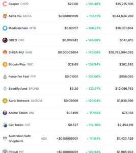 Crypto Currency Basics - Altcoins